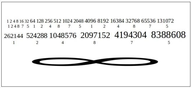 fractales numeros infinitos2016-01-29 20:03:22